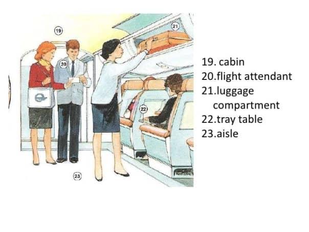 Английский для самолёта