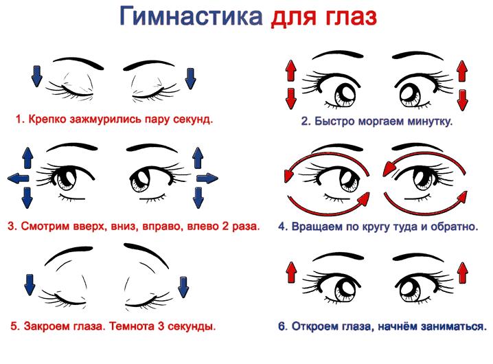 Упражнения для детских глаз